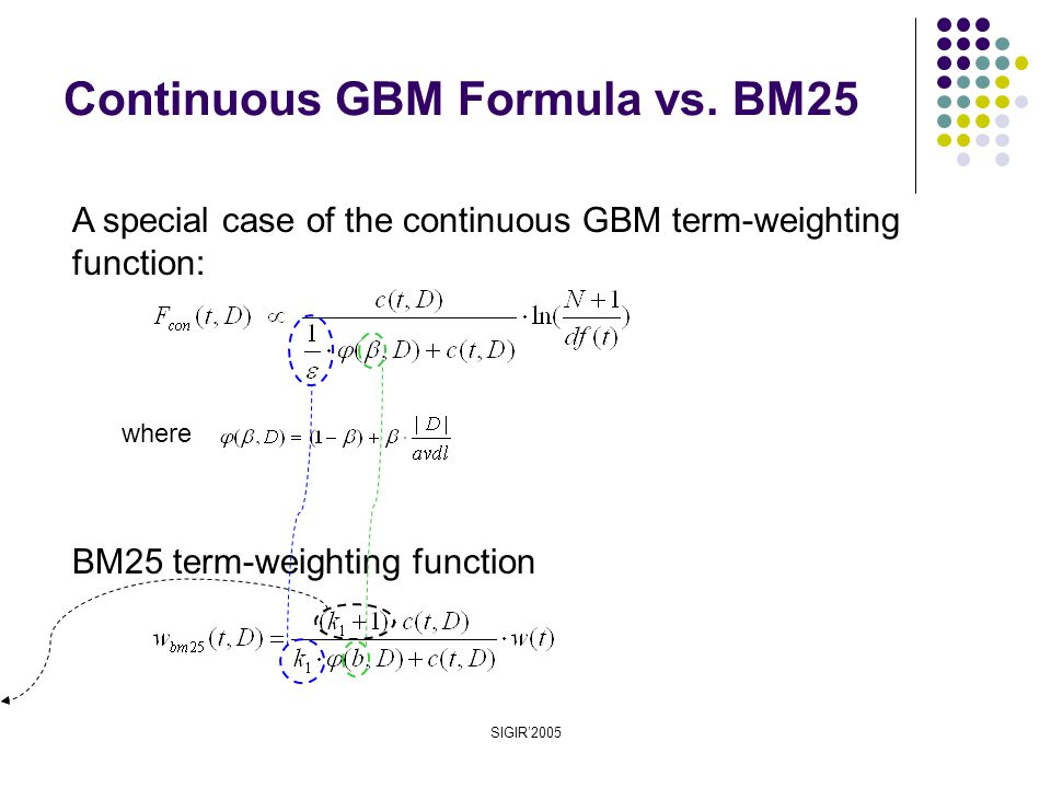 SIGIR'2005 A special case of the continuous GBM term-weighting function: where Continuous GBM Formula vs.