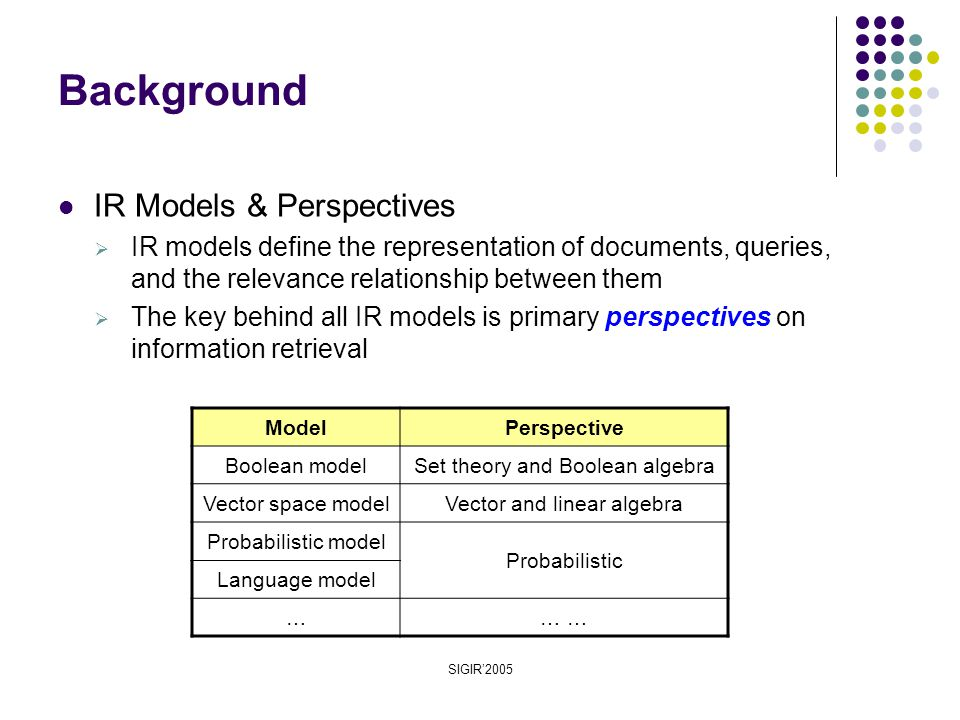 SIGIR'2005 IR Models & Perspectives  IR models define the representation of documents, queries, and the relevance relationship between them  The key behind all IR models is primary perspectives on information retrieval ModelPerspective Boolean modelSet theory and Boolean algebra Vector space modelVector and linear algebra Probabilistic model Probabilistic Language model …… Background