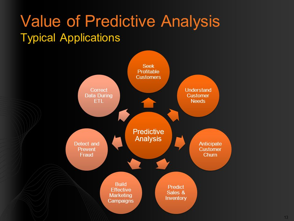 13 Value of Predictive Analysis Typical Applications Predictive Analysis Seek Profitable Customers Understand Customer Needs Anticipate Customer Churn Predict Sales & Inventory Build Effective Marketing Campaigns Detect and Prevent Fraud Correct Data During ETL