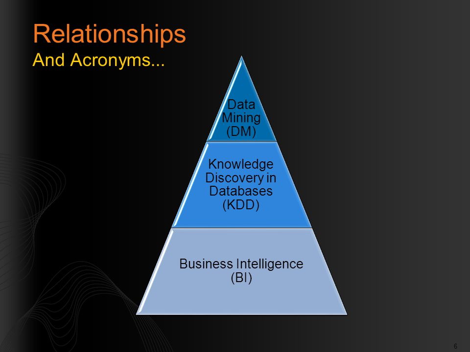 6 Relationships And Acronyms...