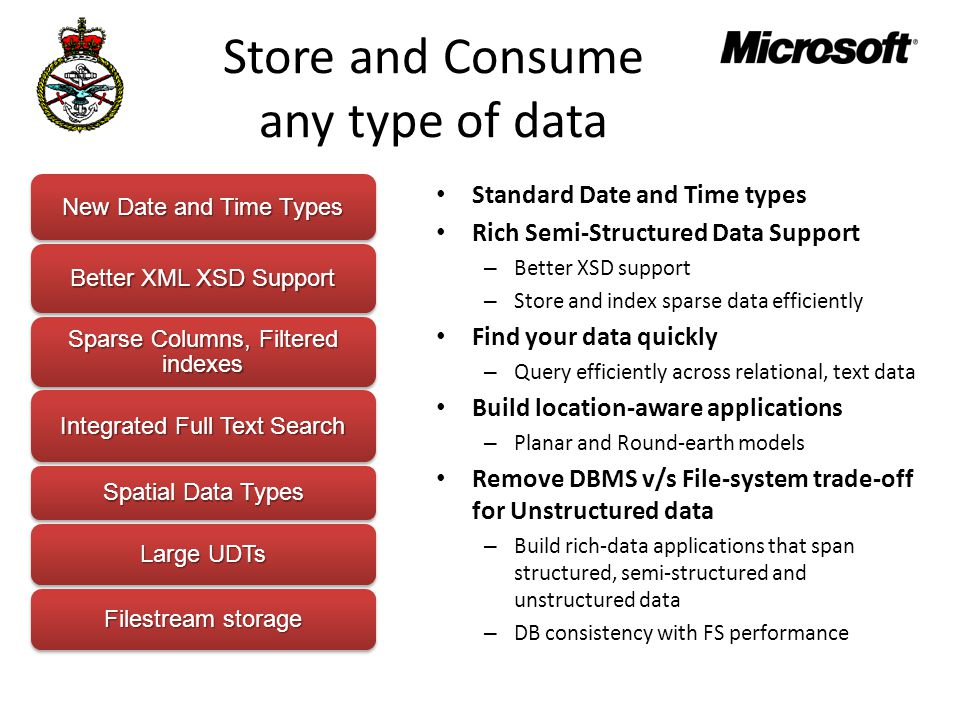 Store and Consume any type of data Standard Date and Time types Rich Semi-Structured Data Support – Better XSD support – Store and index sparse data efficiently Find your data quickly – Query efficiently across relational, text data Build location-aware applications – Planar and Round-earth models Remove DBMS v/s File-system trade-off for Unstructured data – Build rich-data applications that span structured, semi-structured and unstructured data – DB consistency with FS performance New Date and Time Types Better XML XSD Support Sparse Columns, Filtered indexes Integrated Full Text Search Spatial Data Types Large UDTs Filestream storage