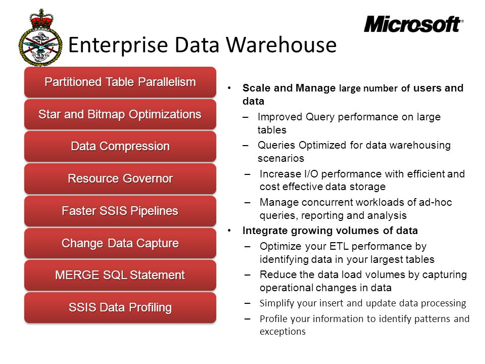 Enterprise Data Warehouse Scale and Manage large number of users and data –Improved Query performance on large tables –Queries Optimized for data warehousing scenarios –Increase I/O performance with efficient and cost effective data storage –Manage concurrent workloads of ad-hoc queries, reporting and analysis Integrate growing volumes of data –Optimize your ETL performance by identifying data in your largest tables –Reduce the data load volumes by capturing operational changes in data – Simplify your insert and update data processing – Profile your information to identify patterns and exceptions Partitioned Table Parallelism Star and Bitmap Optimizations Data Compression Resource Governor Faster SSIS Pipelines Change Data Capture MERGE SQL Statement SSIS Data Profiling