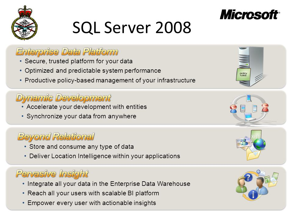 Accelerate your development with entities Synchronize your data from anywhere Store and consume any type of data Deliver Location Intelligence within your applications Integrate all your data in the Enterprise Data Warehouse Reach all your users with scalable BI platform Empower every user with actionable insights Secure, trusted platform for your data Optimized and predictable system performance Productive policy-based management of your infrastructure SQL Server 2008