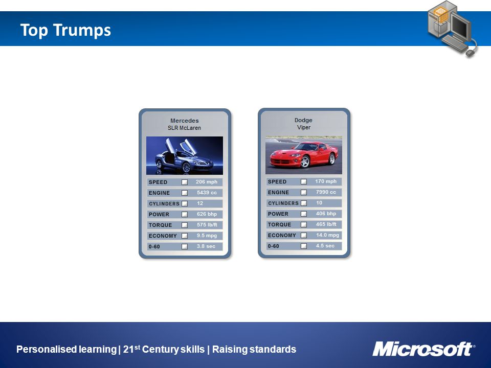 Top Trumps Image holder Personalised learning | 21 st Century skills | Raising standards