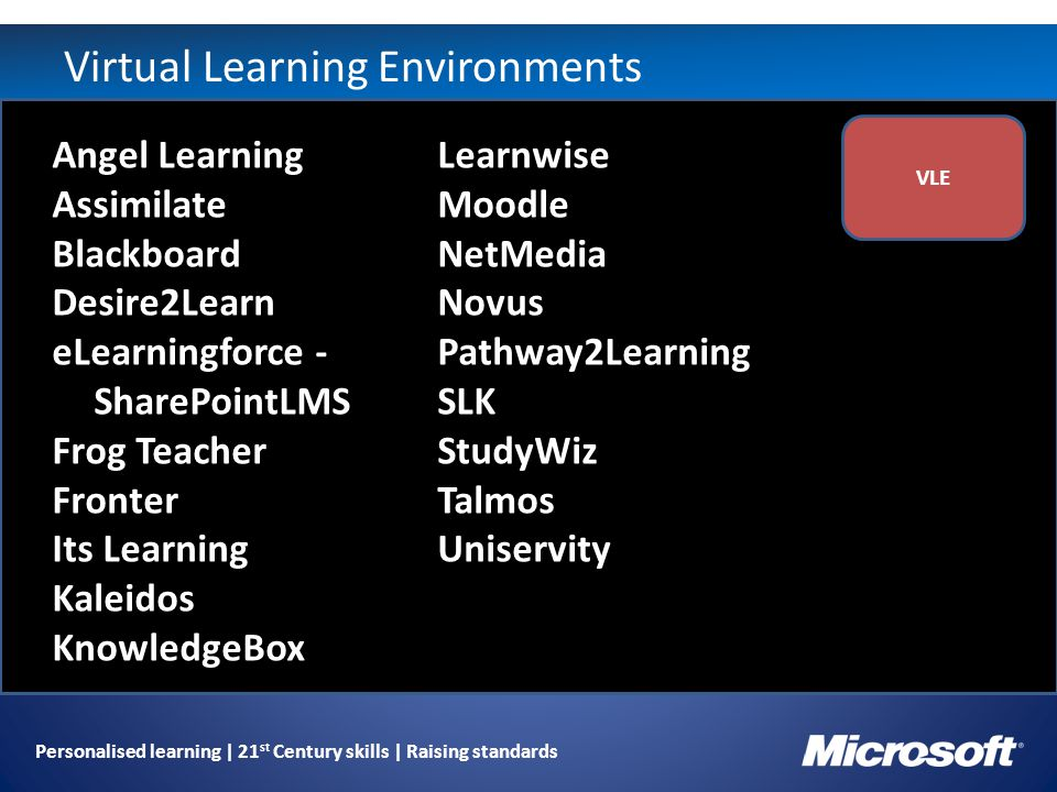 Personalised learning | 21 st Century skills | Raising standards Virtual Learning Environments Angel Learning Assimilate Blackboard Desire2Learn eLearningforce - SharePointLMS Frog Teacher Fronter Its Learning Kaleidos KnowledgeBox Learnwise Moodle NetMedia Novus Pathway2Learning SLK StudyWiz Talmos Uniservity VLE