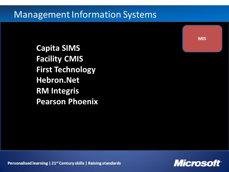 Management Information Systems Capita SIMS Facility CMIS First Technology Hebron.Net RM Integris Pearson Phoenix MIS