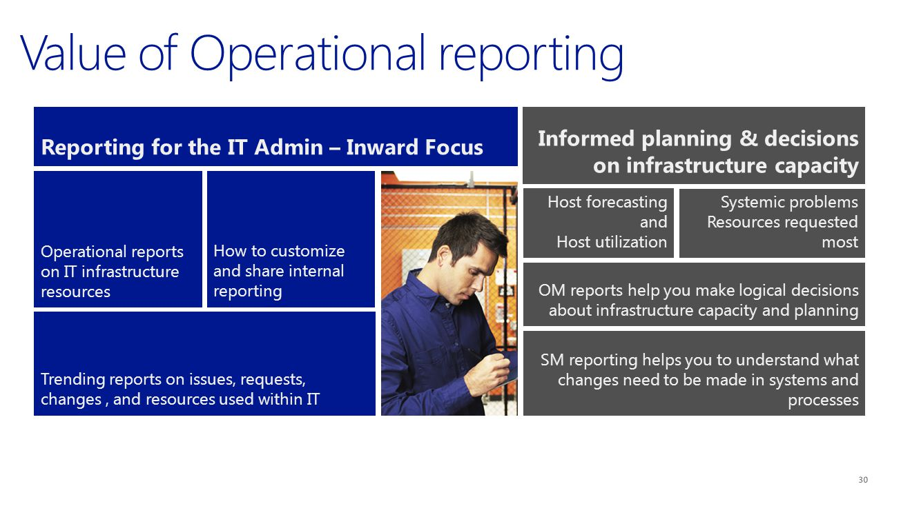 How to customize and share internal reporting Reporting for the IT Admin – Inward Focus Trending reports on issues, requests, changes, and resources used within IT Operational reports on IT infrastructure resources Informed planning & decisions on infrastructure capacity OM reports help you make logical decisions about infrastructure capacity and planning Host forecasting and Host utilization SM reporting helps you to understand what changes need to be made in systems and processes Systemic problems Resources requested most