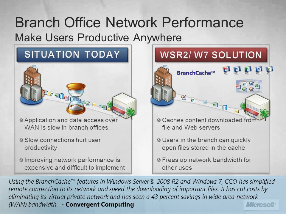 Application and data access over WAN is slow in branch offices Slow connections hurt user productivity Improving network performance is expensive and difficult to implement Caches content downloaded from file and Web servers Users in the branch can quickly open files stored in the cache Frees up network bandwidth for other uses Branch Office Network Performance Make Users Productive Anywhere Using the BranchCache™ features in Windows Server® 2008 R2 and Windows 7, CCO has simplified remote connection to its network and speed the downloading of important files.