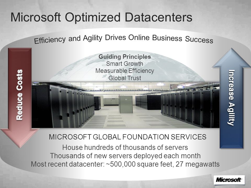 Microsoft Optimized Datacenters House hundreds of thousands of servers Thousands of new servers deployed each month Most recent datacenter: ~500,000 square feet, 27 megawatts MICROSOFT GLOBAL FOUNDATION SERVICES Reduce Costs Increase Agility Guiding Principles Smart Growth Measurable Efficiency Global Trust