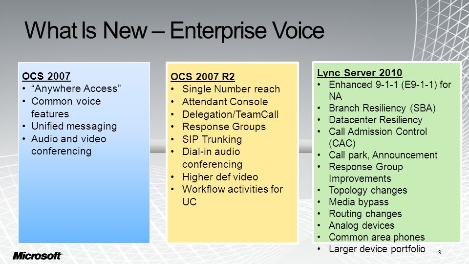 OCS 2007 R2 Single Number reach Attendant Console Delegation/TeamCall Response Groups SIP Trunking Dial-in audio conferencing Higher def video Workflow activities for UC What Is New – Enterprise Voice 19 OCS 2007 Anywhere Access Common voice features Unified messaging Audio and video conferencing Lync Server 2010 Enhanced 9-1-1 (E9-1-1) for NA Branch Resiliency (SBA) Datacenter Resiliency Call Admission Control (CAC) Call park, Announcement Response Group Improvements Topology changes Media bypass Routing changes Analog devices Common area phones Larger device portfolio