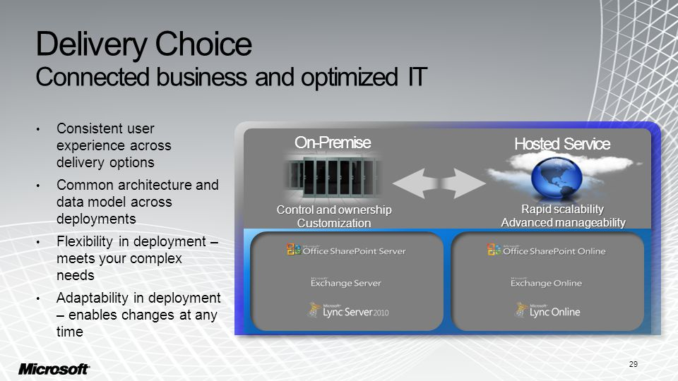 Delivery Choice Connected business and optimized IT Consistent user experience across delivery options Common architecture and data model across deployments Flexibility in deployment – meets your complex needs Adaptability in deployment – enables changes at any time 29 Hosted Service Rapid scalability Advanced manageability Advanced manageability On-Premise Control and ownership Control and ownership Customization Customization