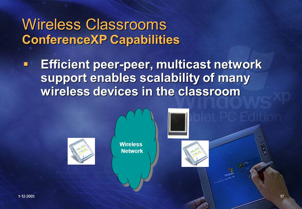 1-12-200517 Wireless Classrooms ConferenceXP Capabilities  Efficient peer-peer, multicast network support enables scalability of many wireless devices in the classroom Wireless Network Wireless Network