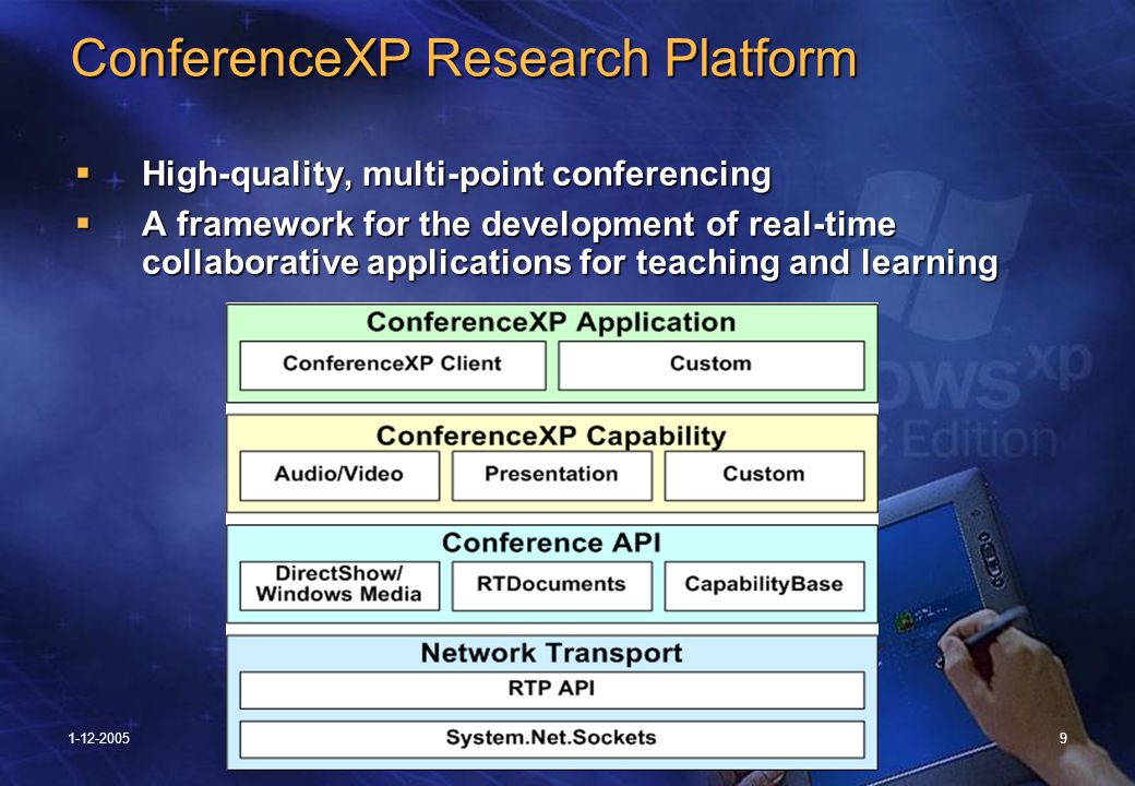 1-12-20059 ConferenceXP Research Platform  High-quality, multi-point conferencing  A framework for the development of real-time collaborative applications for teaching and learning