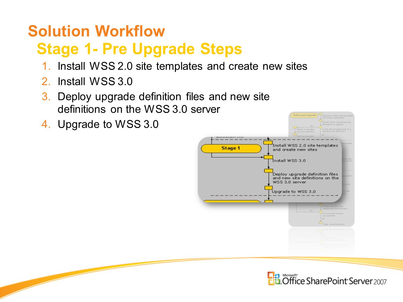 Solution Workflow Stage 1- Pre Upgrade Steps 1.Install WSS 2.0 site templates and create new sites 2.Install WSS 3.0 3.Deploy upgrade definition files and new site definitions on the WSS 3.0 server 4.Upgrade to WSS 3.0