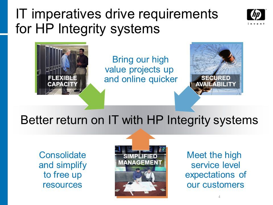 4 IT imperatives drive requirements for HP Integrity systems SECURED AVAILABILITY Consolidate and simplify to free up resources Meet the high service level expectations of our customers FLEXIBLE CAPACITY Bring our high value projects up and online quicker SIMPLIFIED MANAGEMENT Better return on IT with HP Integrity systems