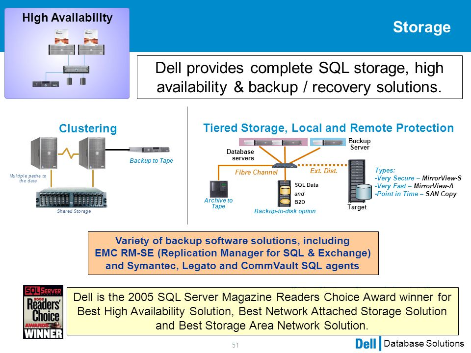51 Database Solutions Storage Dell provides complete SQL storage, high availability & backup / recovery solutions.