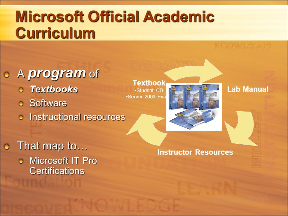 Microsoft Official Academic Curriculum A program of TextbooksSoftware Instructional resources That map to… Microsoft IT Pro Certifications