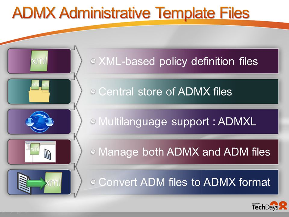 XML-based policy definition files Central store of ADMX files Manage both ADMX and ADM files Convert ADM files to ADMX format Multilanguage support : ADMXL