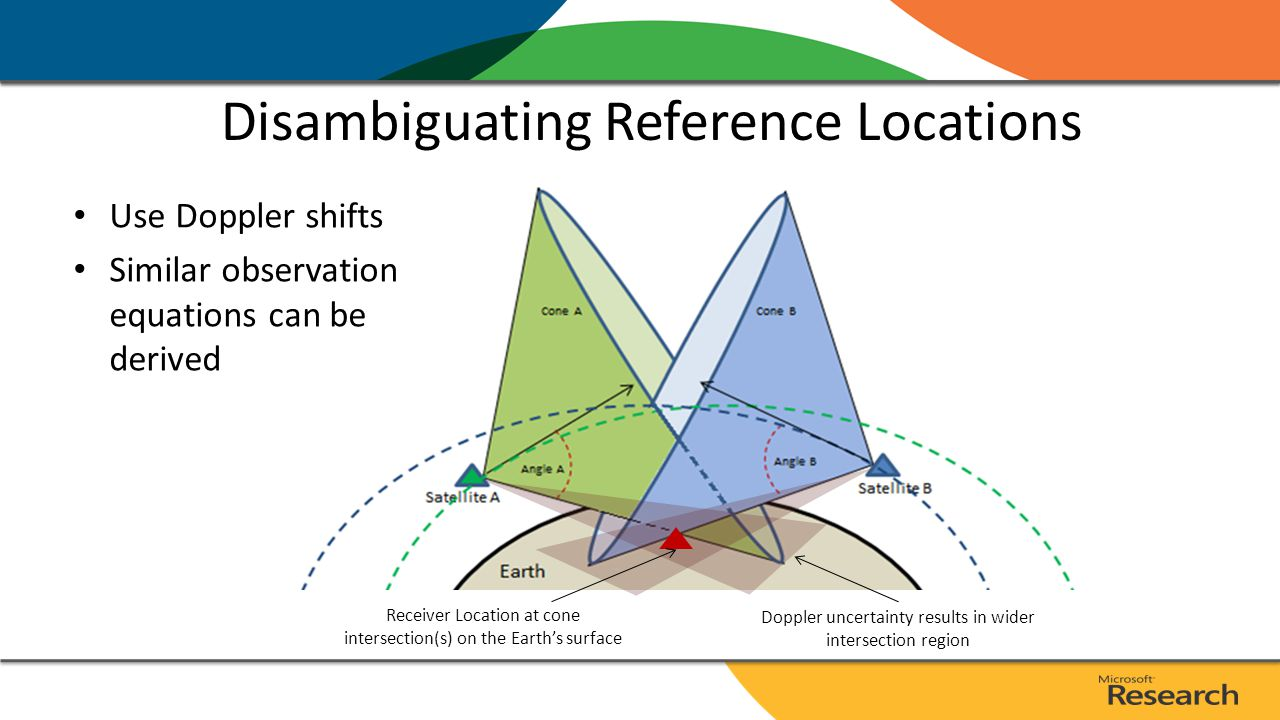 Disambiguating Reference Locations Conjecture: Least square may not converge