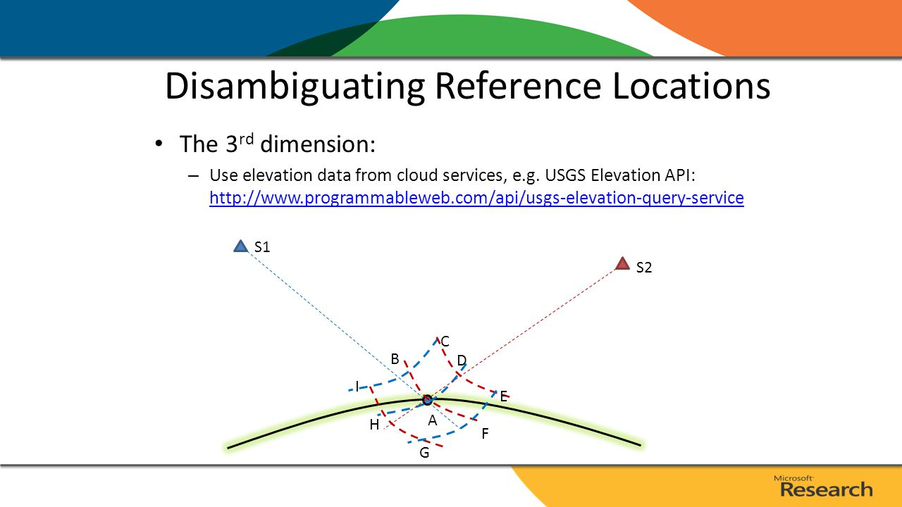 Disambiguating Reference Locations Use Doppler shifts Similar observation equations can be derived Doppler uncertainty results in wider intersection region Receiver Location at cone intersection(s) on the Earth's surface