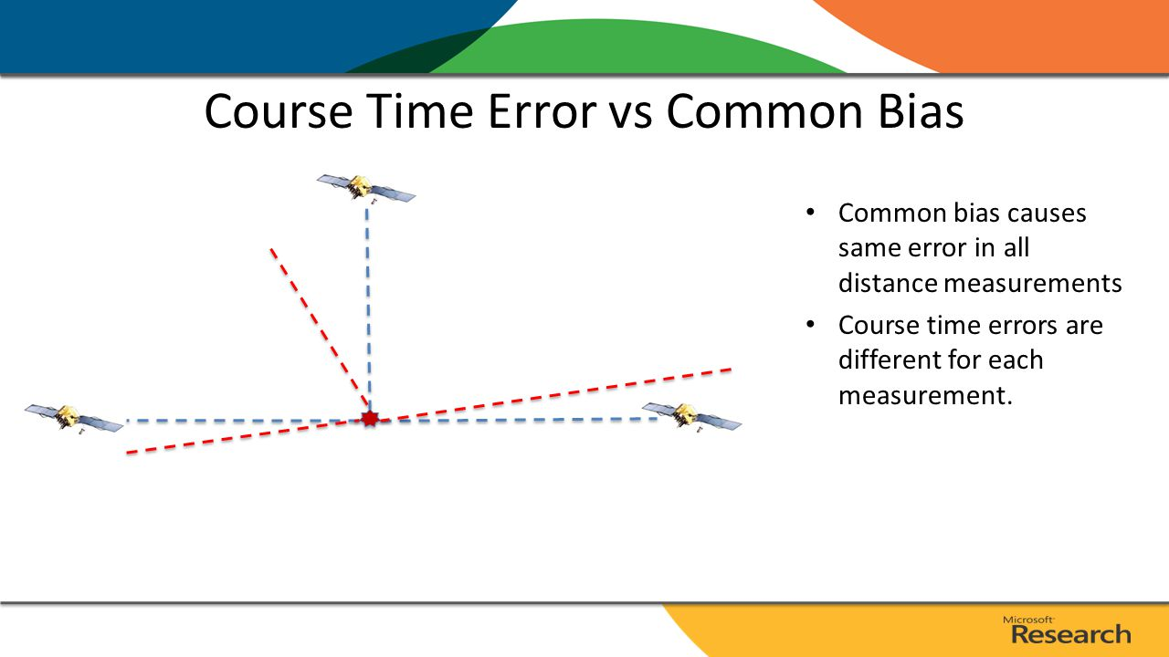 Course Time Error vs Common Bias Common bias causes same error in all distance measurements