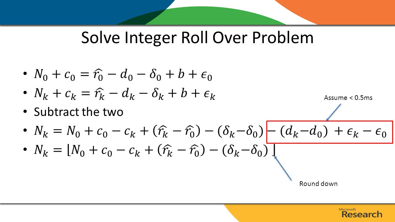 Solve Integer Roll Over Problem ms Nms from ref loc Code phase Real prop time satellite clock error Common bias Estimated prop time Estimation error noise