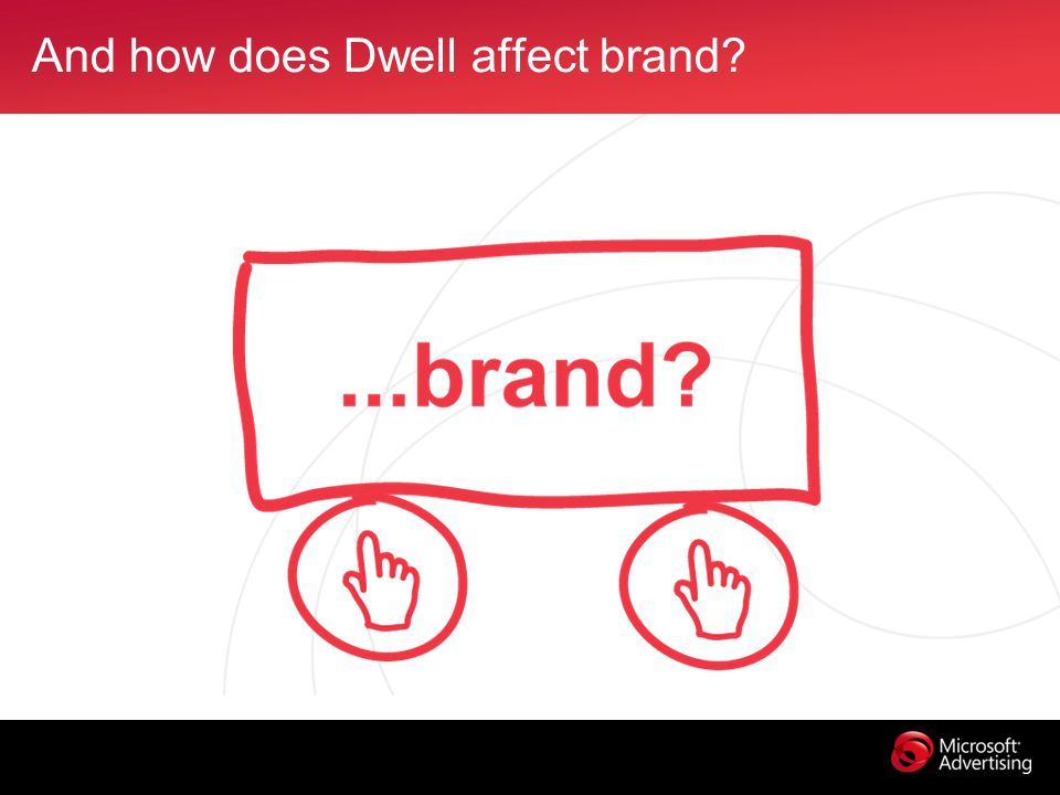 And how does Dwell affect brand