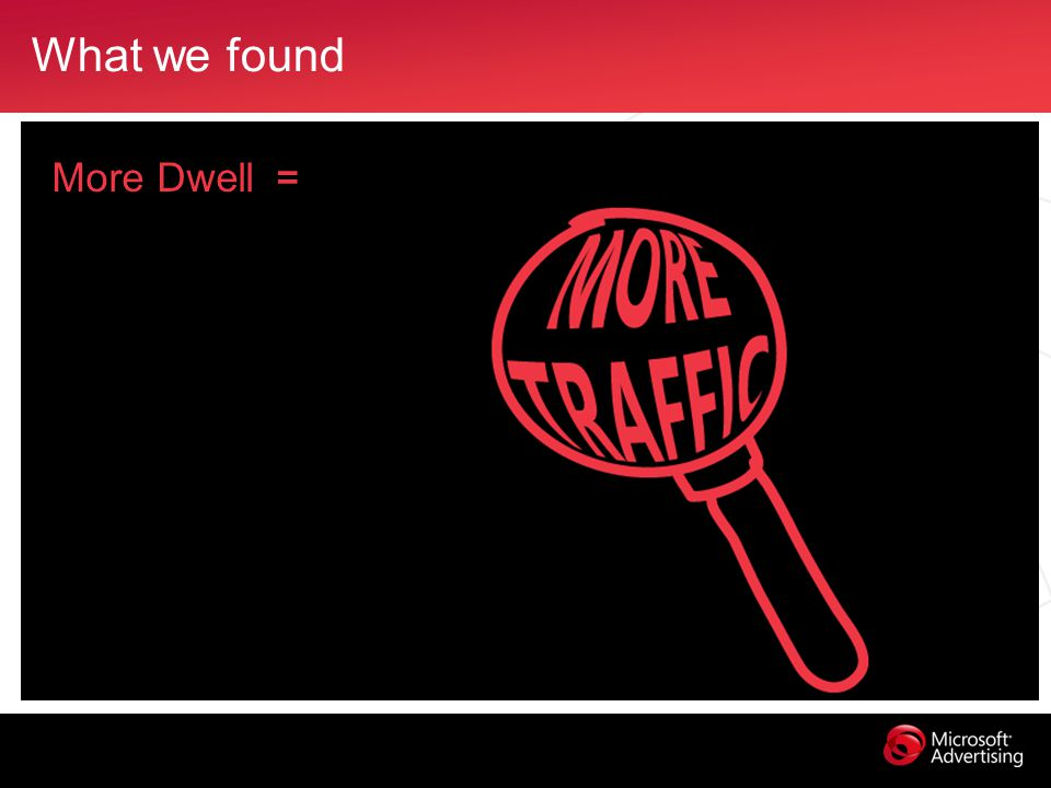 What we found More Dwell =