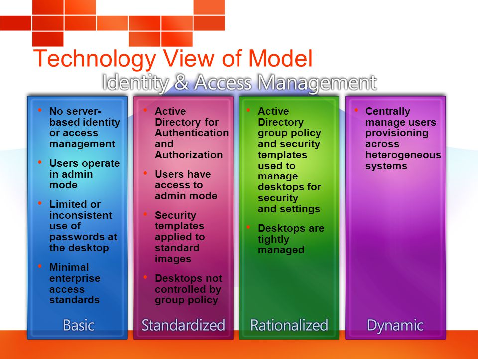 Technology View of Model No server- based identity or access management Users operate in admin mode Limited or inconsistent use of passwords at the desktop Minimal enterprise access standards Active Directory for Authentication and Authorization Users have access to admin mode Security templates applied to standard images Desktops not controlled by group policy Active Directory group policy and security templates used to manage desktops for security and settings Desktops are tightly managed Centrally manage users provisioning across heterogeneous systems