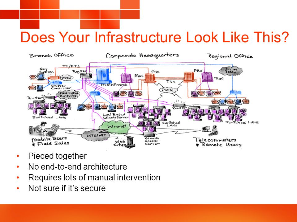 Does Your Infrastructure Look Like This.