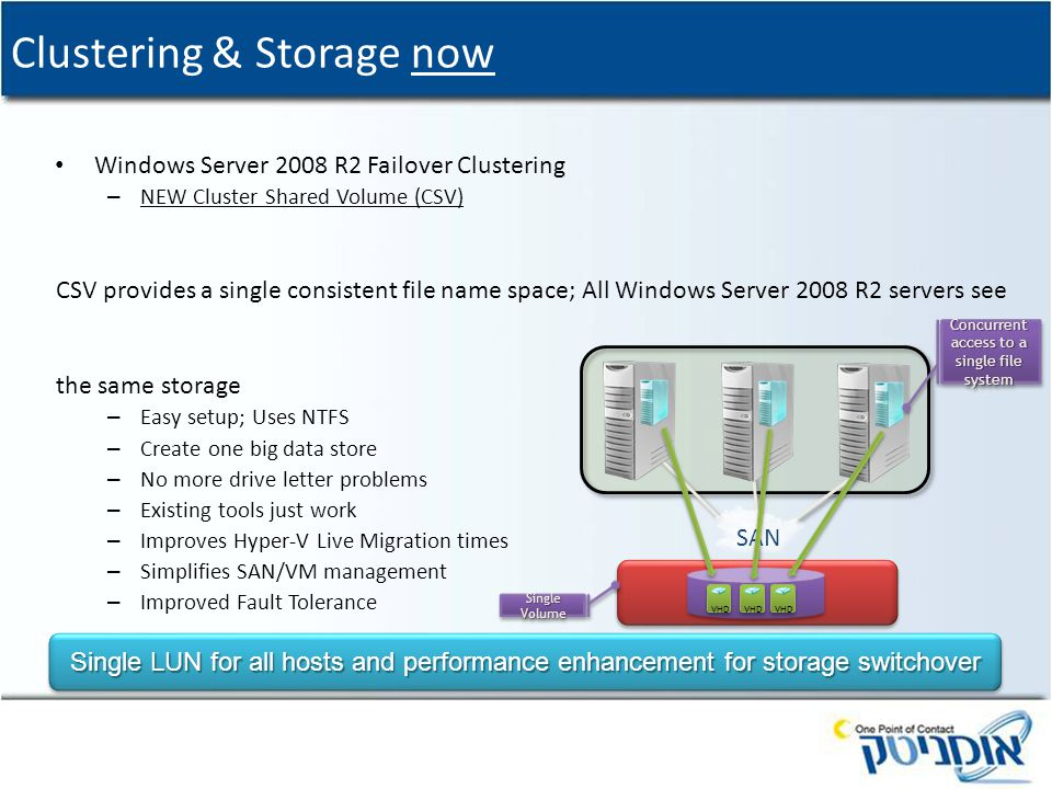 Clustering & Storage now Windows Server 2008 R2 Failover Clustering – NEW Cluster Shared Volume (CSV) CSV provides a single consistent file name space; All Windows Server 2008 R2 servers see the same storage – Easy setup; Uses NTFS – Create one big data store – No more drive letter problems – Existing tools just work – Improves Hyper-V Live Migration times – Simplifies SAN/VM management – Improved Fault Tolerance Single Volume VHD Concurrent access to a single file system Single LUN for all hosts and performance enhancement for storage switchover