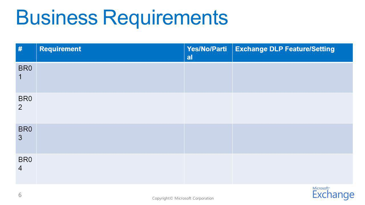#RequirementYes/No/Parti al Exchange DLP Feature/Setting BR0 1 BR0 2 BR0 3 BR0 4
