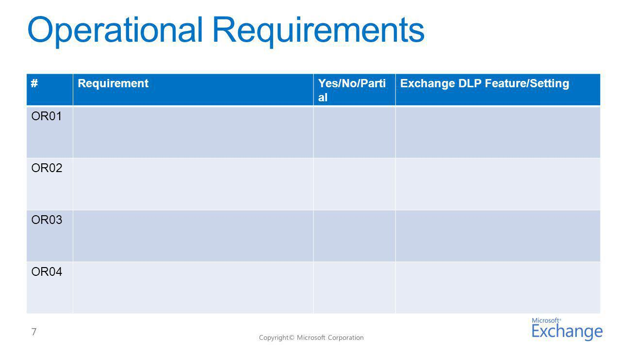 #RequirementYes/No/Parti al Exchange DLP Feature/Setting OR01 OR02 OR03 OR04
