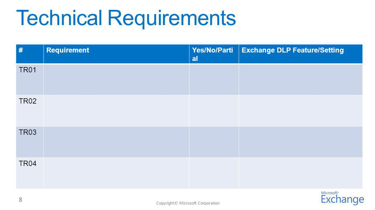 #RequirementYes/No/Parti al Exchange DLP Feature/Setting TR01 TR02 TR03 TR04