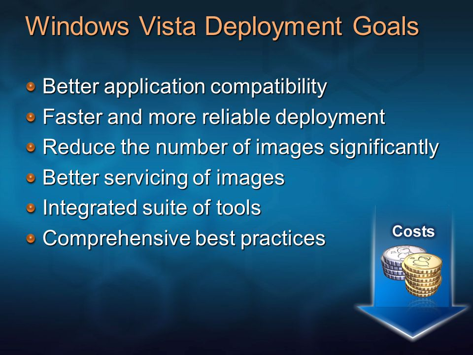 Windows Vista Deployment Goals Better application compatibility Faster and more reliable deployment Reduce the number of images significantly Better servicing of images Integrated suite of tools Comprehensive best practices