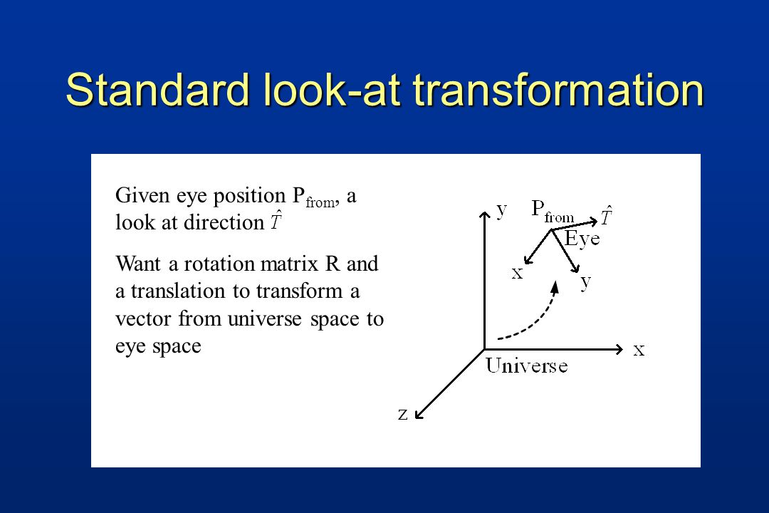 Standard look-at transformation Given eye position P from, a look at direction Want a rotation matrix R and a translation to transform a vector from universe space to eye space