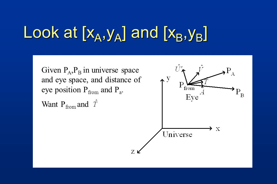 Look at [x A,y A ] and [x B,y B ] Given P A,P B in universe space and eye space, and distance of eye position P from and P a.