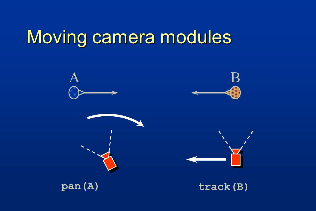 Moving camera modules AB pan(A) track(B)