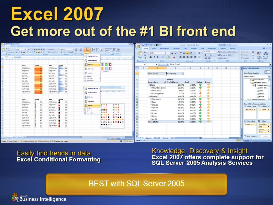 Easily find trends in data Excel Conditional Formatting Knowledge, Discovery & Insight Excel 2007 offers complete support for SQL Server 2005 Analysis Services Excel 2007 Get more out of the #1 BI front end BEST with SQL Server 2005