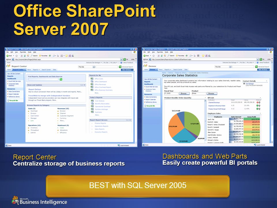 Dashboards and Web Parts Easily create powerful BI portals Report Center Centralize storage of business reports Office SharePoint Server 2007 BEST with SQL Server 2005