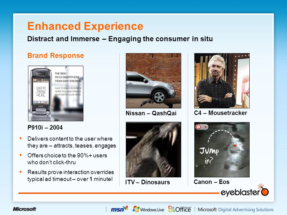 Enhanced Experience  Delivers content to the user where they are – attracts, teases, engages  Offers choice to the 90%+ users who don't click-thru  Results prove interaction overrides typical ad timeout – over 1 minute.