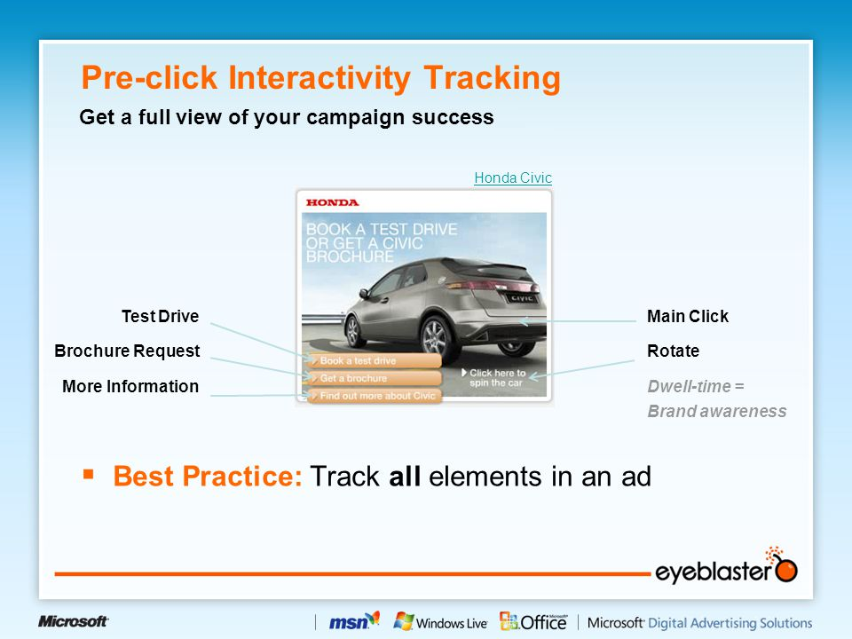 Pre-click Interactivity Tracking  Best Practice: Track all elements in an ad Test Drive Brochure Request More Information Main Click Rotate Dwell-time = Brand awareness Get a full view of your campaign success Honda Civic