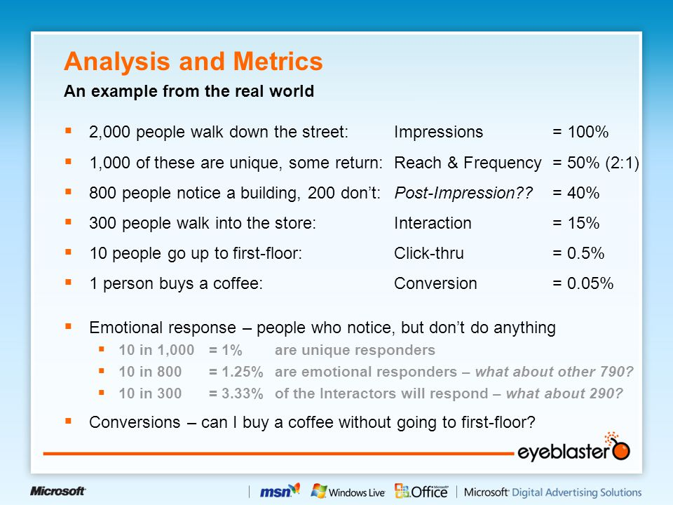 Analysis and Metrics  2,000 people walk down the street:Impressions = 100%  1,000 of these are unique, some return:Reach & Frequency = 50% (2:1)  800 people notice a building, 200 don't:Post-Impression = 40%  300 people walk into the store:Interaction= 15%  10 people go up to first-floor:Click-thru= 0.5%  1 person buys a coffee:Conversion= 0.05%  Emotional response – people who notice, but don't do anything  10 in 1,000 = 1% are unique responders  10 in 800 = 1.25% are emotional responders – what about other 790.
