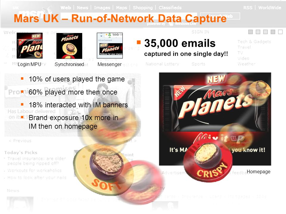 Mars UK – Run-of-Network Data Capture Login MPU Homepage SynchronisedMessenger  35,000 emails captured in one single day!.