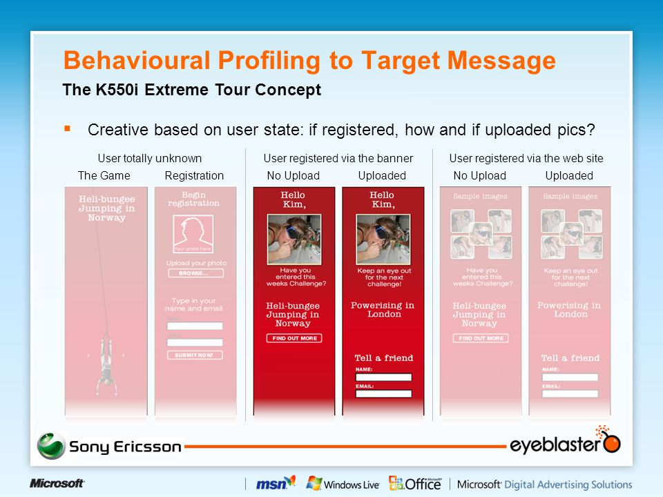 Behavioural Profiling to Target Message The K550i Extreme Tour Concept  Creative based on user state: if registered, how and if uploaded pics.