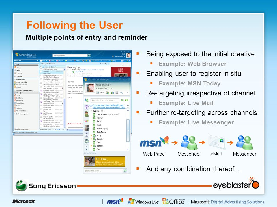 Following the User Multiple points of entry and reminder  Being exposed to the initial creative  Example: Web Browser  Enabling user to register in situ  Example: MSN Today  Re-targeting irrespective of channel  Example: Live Mail  Further re-targeting across channels  Example: Live Messenger  And any combination thereof… Web Page Messenger eMail