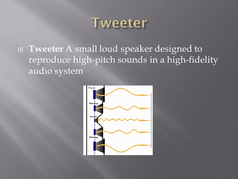  Tweeter A small loud speaker designed to reproduce high-pitch sounds in a high-fidelity audio system