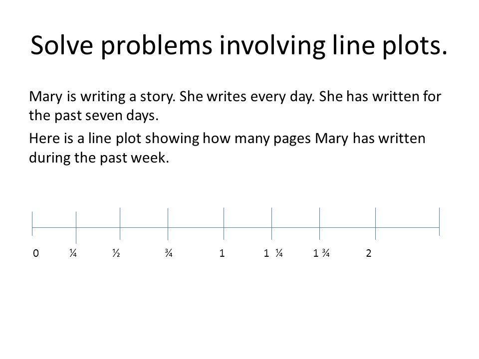 Solve problems involving line plots. Mary is writing a story.