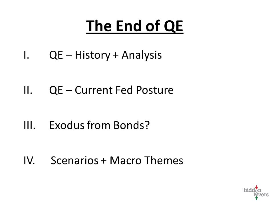 The End of QE I.QE – History + Analysis II.QE – Current Fed Posture III.Exodus from Bonds.