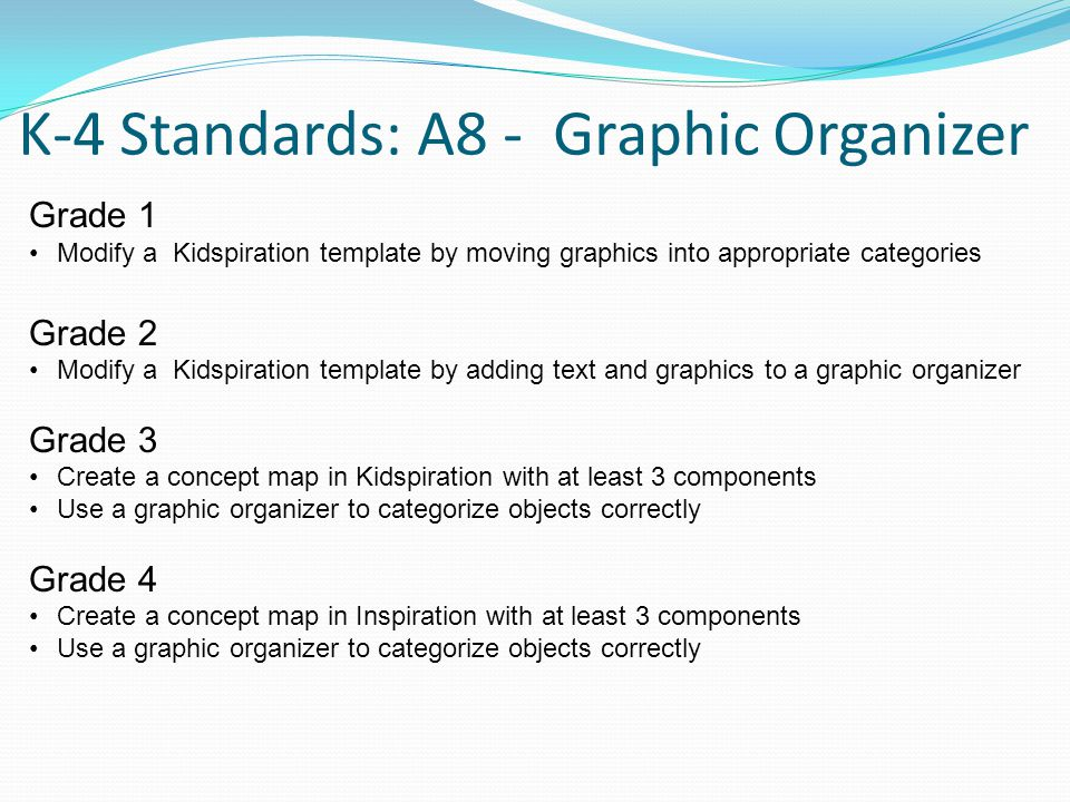 K-4 Standards: A8 - Graphic Organizer Grade 1 Modify a Kidspiration template by moving graphics into appropriate categories Grade 2 Modify a Kidspiration template by adding text and graphics to a graphic organizer Grade 3 Create a concept map in Kidspiration with at least 3 components Use a graphic organizer to categorize objects correctly Grade 4 Create a concept map in Inspiration with at least 3 components Use a graphic organizer to categorize objects correctly